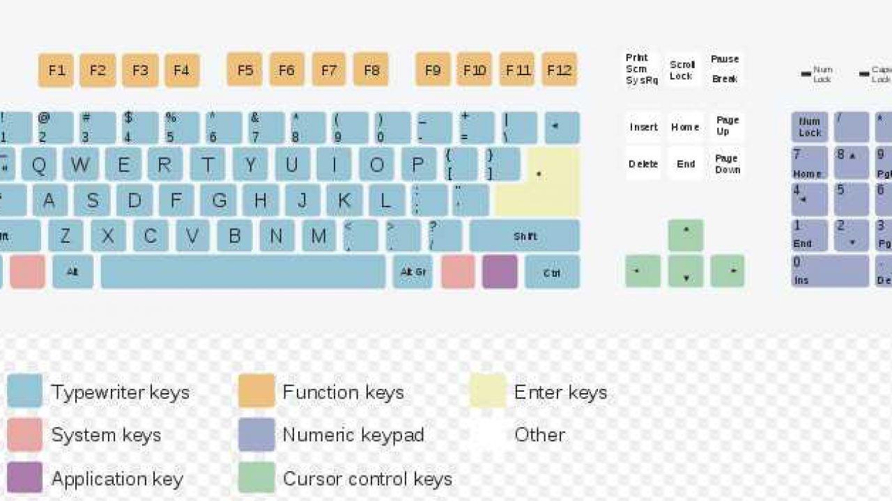 simbolos teclado qwerty